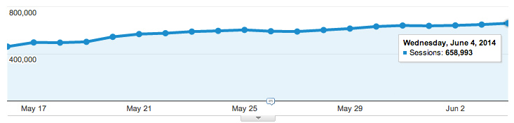 Panda Analytics Uptodown
